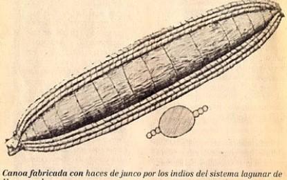 Otra visión histórica sobre los huarpes (II)
