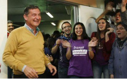 UNCuyo: el Rectorado otorga $800 mil para un congreso organizado por la Franja Morada